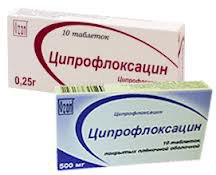 Ципрофлоксацин -Тева - официальная инструкция по применению, аналоги