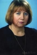 Шуликова Ирина Викторовна
