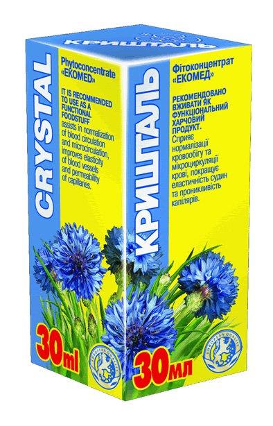 Кристалл лекарство от гипертонии