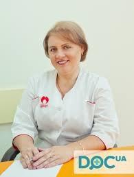 Нехаенко Мария Ивановна