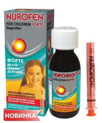 Инструкция по применению Нурофен® Форте (таблетки)