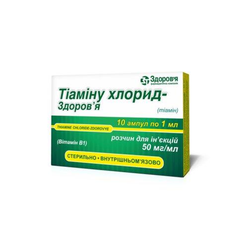 Тиамина Хлорид (Витамин В1): состав, показания, дозировка, побочные эффекты