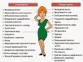 10 признаков проблем со щитовидной железой