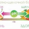 Алкалиновая диета: можно есть все, но в правильных пропорциях